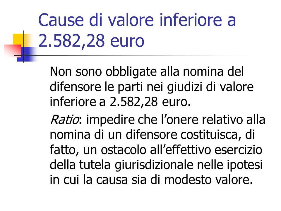 Cause di valore inferiore a 2.582,28 euro Non sono obbligate alla nomina del difensore le parti nei giudizi di valore inferiore a 2.582,28 euro. Ratio
