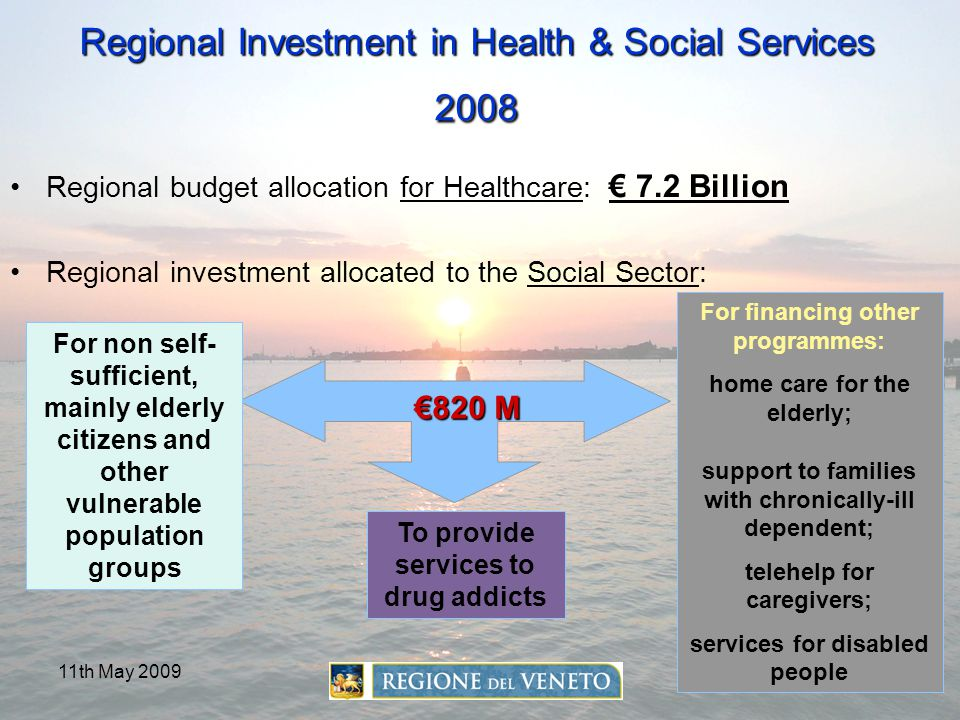 11th May 200914 Regional Investment in Health & Social Services 2008 Regional budget allocation for Healthcare: € 7.2 Billion Regional investment allo