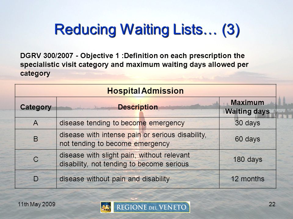 11th May 200922 Reducing Waiting Lists… (3) Hospital Admission CategoryDescription Maximum Waiting days Adisease tending to become emergency30 days B