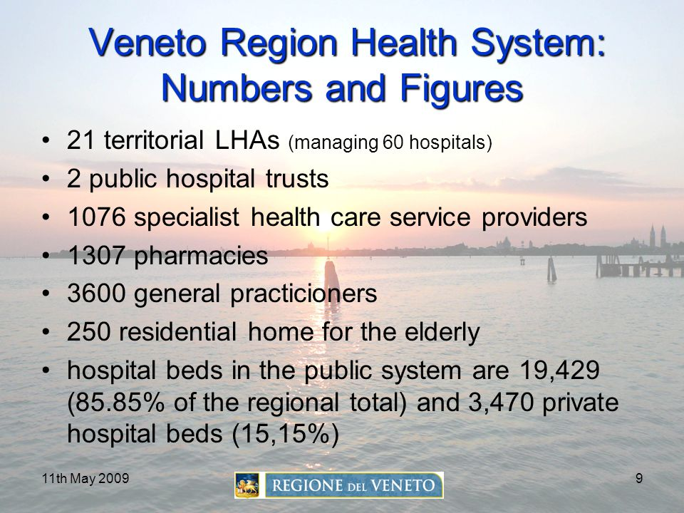 11th May 20099 Veneto Region Health System: Numbers and Figures 21 territorial LHAs (managing 60 hospitals) 2 public hospital trusts 1076 specialist h