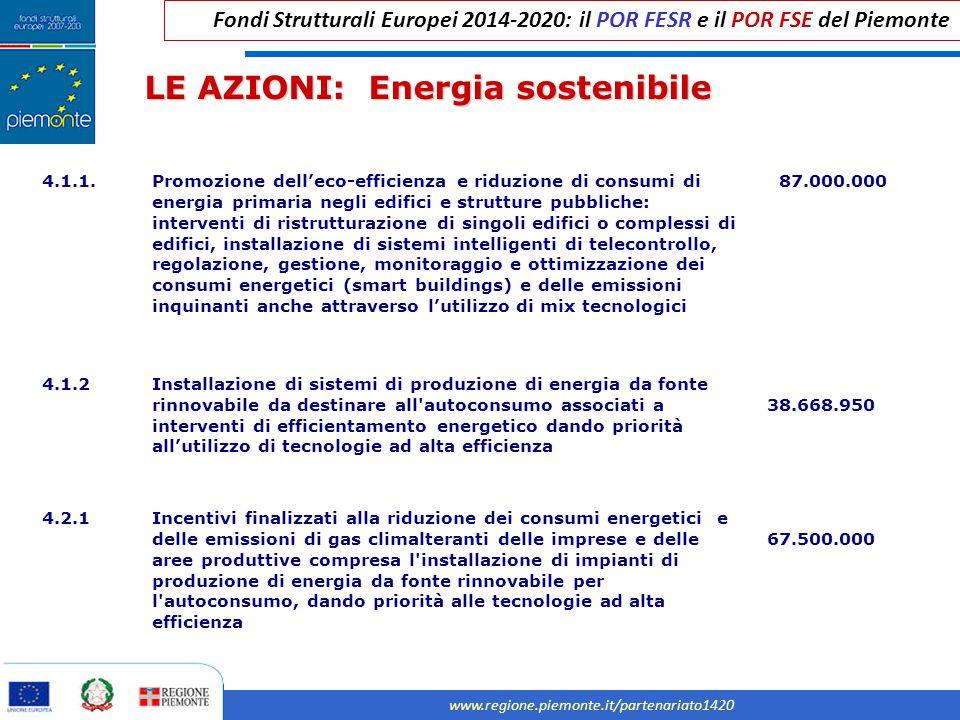 Fondi Strutturali Europei 2014-2020: il POR FESR e il POR FSE del Piemonte www.regione.piemonte.it/partenariato1420 LE AZIONI: Energia sostenibile 4.1.1.Promozione dell'eco-efficienza e riduzione di consumi di energia primaria negli edifici e strutture pubbliche: interventi di ristrutturazione di singoli edifici o complessi di edifici, installazione di sistemi intelligenti di telecontrollo, regolazione, gestione, monitoraggio e ottimizzazione dei consumi energetici (smart buildings) e delle emissioni inquinanti anche attraverso l'utilizzo di mix tecnologici 87.000.000 4.1.2Installazione di sistemi di produzione di energia da fonte rinnovabile da destinare all autoconsumo associati a interventi di efficientamento energetico dando priorità all'utilizzo di tecnologie ad alta efficienza 38.668.950 4.2.1Incentivi finalizzati alla riduzione dei consumi energetici e delle emissioni di gas climalteranti delle imprese e delle aree produttive compresa l installazione di impianti di produzione di energia da fonte rinnovabile per l autoconsumo, dando priorità alle tecnologie ad alta efficienza 67.500.000