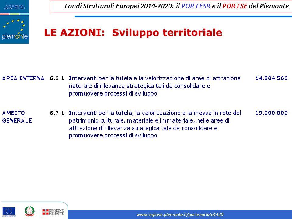 Fondi Strutturali Europei 2014-2020: il POR FESR e il POR FSE del Piemonte www.regione.piemonte.it/partenariato1420 LE AZIONI: Sviluppo territoriale