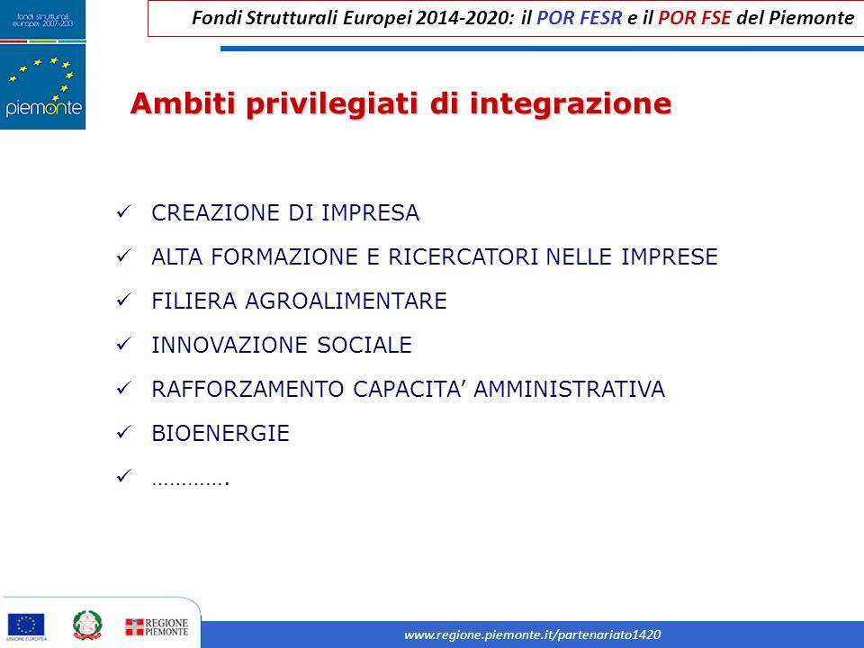 Fondi Strutturali Europei 2014-2020: il POR FESR e il POR FSE del Piemonte www.regione.piemonte.it/partenariato1420 Ambiti privilegiati di integrazion
