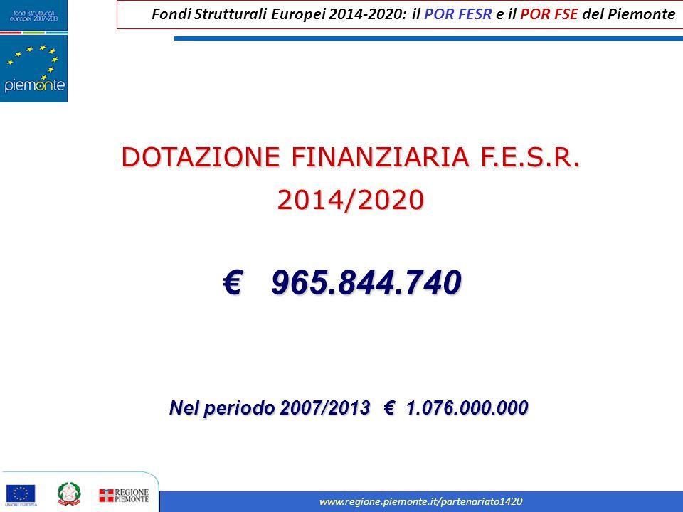 Fondi Strutturali Europei 2014-2020: il POR FESR e il POR FSE del Piemonte www.regione.piemonte.it/partenariato1420 DOTAZIONE FINANZIARIA F.E.S.R. 201