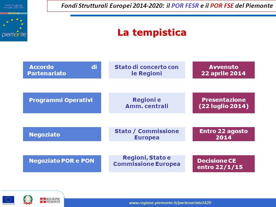 Fondi Strutturali Europei 2014-2020: il POR FESR e il POR FSE del Piemonte www.regione.piemonte.it/partenariato1420 Qualità della GOVERNANCE e capacità amministrativa La Cabina di regia, composta dagli assessori responsabili dei fondi FESR (ivi compresa la componente CTE), FSE, FEASR, FSC e presieduta dal Presidente della Giunta regionale; la Cabina di Regia ha in particolare il compito di definire le regole e le procedure per garantire l'integrazione e il coordinamento delle scelte ll Comitato Tecnico, composta dalla Direzioni regionali direttamente coinvolte nella gestione e nel coordinamento dei fondi/programmi al fine di garantire una maggiore efficacia dell'azione di coordinamento.