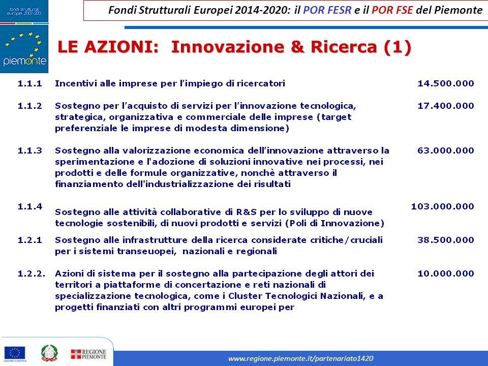 Fondi Strutturali Europei 2014-2020: il POR FESR e il POR FSE del Piemonte www.regione.piemonte.it/partenariato1420 Ambiti privilegiati di integrazione CREAZIONE DI IMPRESA ALTA FORMAZIONE E RICERCATORI NELLE IMPRESE FILIERA AGROALIMENTARE INNOVAZIONE SOCIALE RAFFORZAMENTO CAPACITA' AMMINISTRATIVA BIOENERGIE ………….
