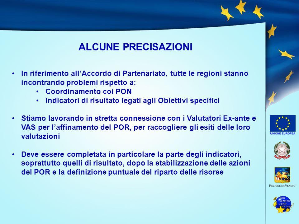 ALCUNE PRECISAZIONI In riferimento all'Accordo di Partenariato, tutte le regioni stanno incontrando problemi rispetto a: Coordinamento coi PON Indicat