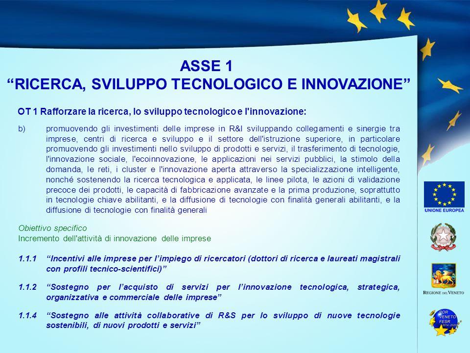 OT 1 Rafforzare la ricerca, lo sviluppo tecnologico e l innovazione: b)promuovendo gli investimenti delle imprese in R&I sviluppando collegamenti e sinergie tra imprese, centri di ricerca e sviluppo e il settore dell istruzione superiore, in particolare promuovendo gli investimenti nello sviluppo di prodotti e servizi, il trasferimento di tecnologie, l innovazione sociale, l ecoinnovazione, le applicazioni nei servizi pubblici, la stimolo della domanda, le reti, i cluster e l innovazione aperta attraverso la specializzazione intelligente, nonché sostenendo la ricerca tecnologica e applicata, le linee pilota, le azioni di validazione precoce dei prodotti, le capacità di fabbricazione avanzate e la prima produzione, soprattutto in tecnologie chiave abilitanti, e la diffusione di tecnologie con finalità generali abilitanti, e la diffusione di tecnologie con finalità generali Obiettivo specifico Incremento dell attività di innovazione delle imprese 1.1.1 Incentivi alle imprese per l'impiego di ricercatori (dottori di ricerca e laureati magistrali con profili tecnico-scientifici) 1.1.2 Sostegno per l'acquisto di servizi per l'innovazione tecnologica, strategica, organizzativa e commerciale delle imprese 1.1.4 Sostegno alle attività collaborative di R&S per lo sviluppo di nuove tecnologie sostenibili, di nuovi prodotti e servizi ASSE 1 RICERCA, SVILUPPO TECNOLOGICO E INNOVAZIONE