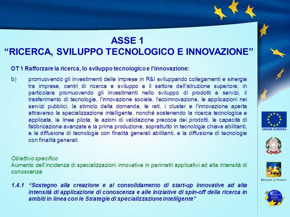 OT 1 Rafforzare la ricerca, lo sviluppo tecnologico e l innovazione: b)promuovendo gli investimenti delle imprese in R&I sviluppando collegamenti e sinergie tra imprese, centri di ricerca e sviluppo e il settore dell istruzione superiore, in particolare promuovendo gli investimenti nello sviluppo di prodotti e servizi, il trasferimento di tecnologie, l innovazione sociale, l ecoinnovazione, le applicazioni nei servizi pubblici, la stimolo della domanda, le reti, i cluster e l innovazione aperta attraverso la specializzazione intelligente, nonché sostenendo la ricerca tecnologica e applicata, le linee pilota, le azioni di validazione precoce dei prodotti, le capacità di fabbricazione avanzate e la prima produzione, soprattutto in tecnologie chiave abilitanti, e la diffusione di tecnologie con finalità generali abilitanti, e la diffusione di tecnologie con finalità generali Obiettivo specifico Aumento dell'incidenza di specializzazioni innovative in perimetri applicativi ad alta intensità di conoscenza 1.4.1 Sostegno alla creazione e al consolidamento di start-up innovative ad alta intensità di applicazione di conoscenza e alle iniziative di spin-off della ricerca in ambiti in linea con le Strategie di specializzazione intelligente ASSE 1 RICERCA, SVILUPPO TECNOLOGICO E INNOVAZIONE