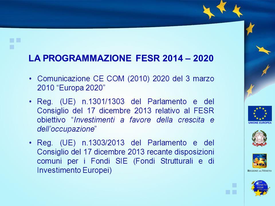 """Comunicazione CE COM (2010) 2020 del 3 marzo 2010 """"Europa 2020"""" Reg. (UE) n.1301/1303 del Parlamento e del Consiglio del 17 dicembre 2013 relativo al"""