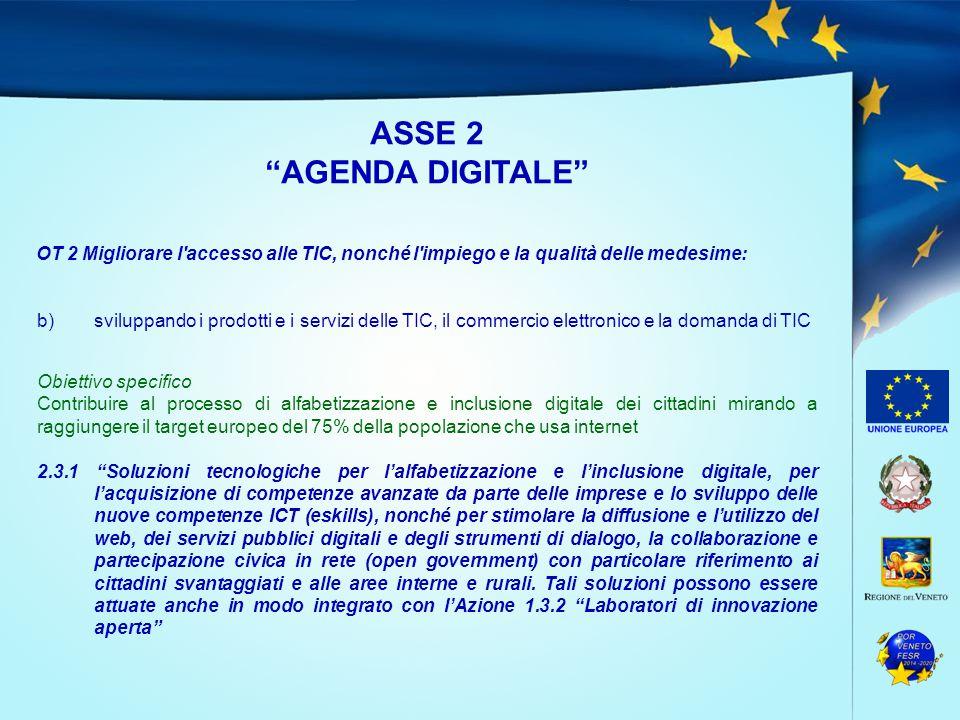 ASSE 2 AGENDA DIGITALE OT 2 Migliorare l accesso alle TIC, nonché l impiego e la qualità delle medesime: b)sviluppando i prodotti e i servizi delle TIC, il commercio elettronico e la domanda di TIC Obiettivo specifico Contribuire al processo di alfabetizzazione e inclusione digitale dei cittadini mirando a raggiungere il target europeo del 75% della popolazione che usa internet 2.3.1 Soluzioni tecnologiche per l'alfabetizzazione e l'inclusione digitale, per l'acquisizione di competenze avanzate da parte delle imprese e lo sviluppo delle nuove competenze ICT (eskills), nonché per stimolare la diffusione e l'utilizzo del web, dei servizi pubblici digitali e degli strumenti di dialogo, la collaborazione e partecipazione civica in rete (open government) con particolare riferimento ai cittadini svantaggiati e alle aree interne e rurali.