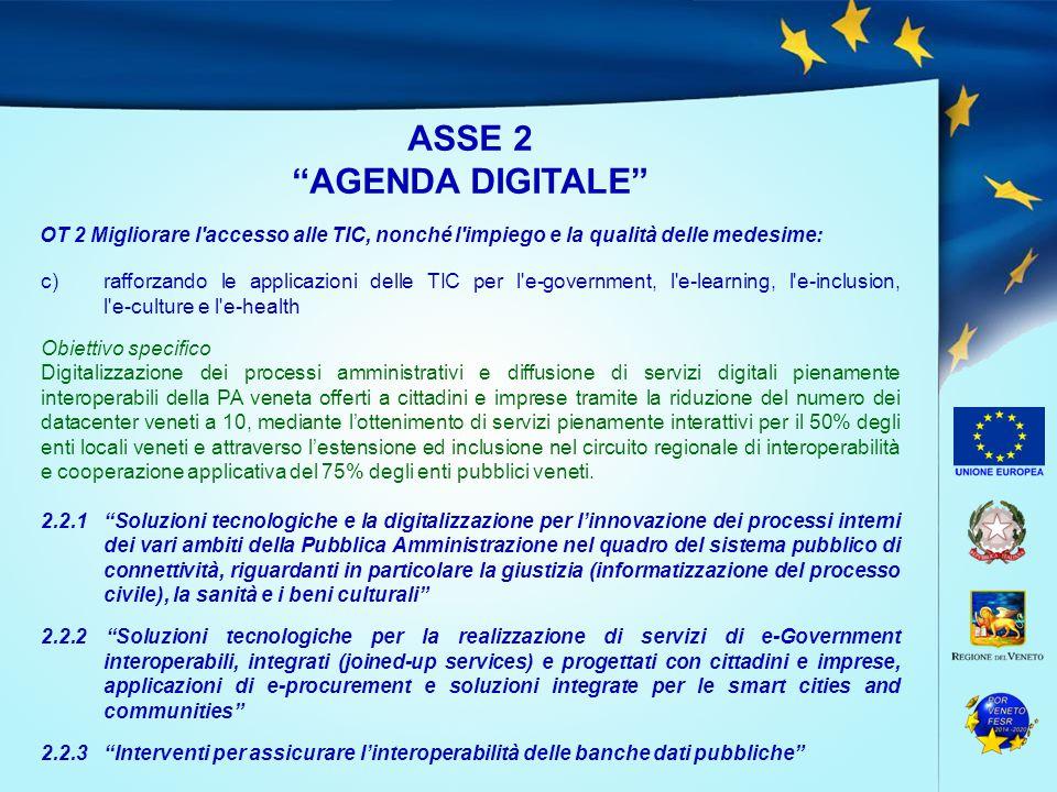 """ASSE 2 """"AGENDA DIGITALE"""" OT 2 Migliorare l'accesso alle TIC, nonché l'impiego e la qualità delle medesime: c)rafforzando le applicazioni delle TIC per"""
