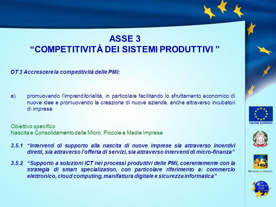 """ASSE 3 """"COMPETITIVITÀ DEI SISTEMI PRODUTTIVI """" OT 3 Accrescere la competitività delle PMI: a)promuovendo l'imprenditorialità, in particolare facilitan"""