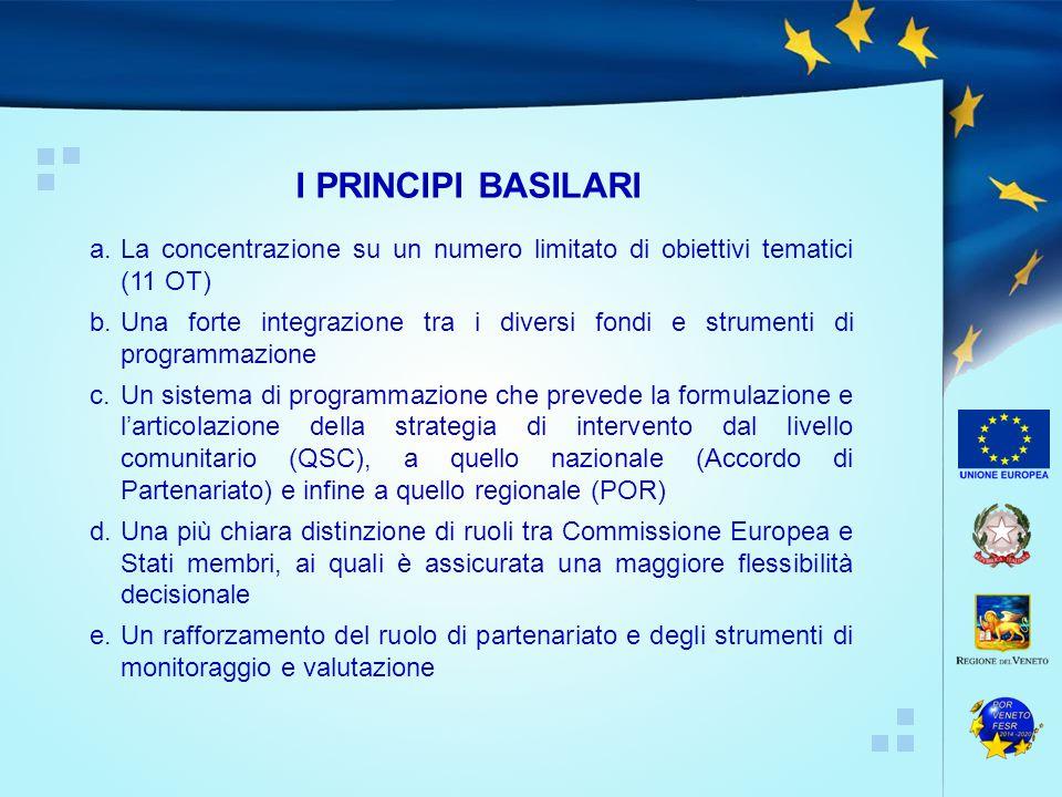 a.La concentrazione su un numero limitato di obiettivi tematici (11 OT) b.Una forte integrazione tra i diversi fondi e strumenti di programmazione c.Un sistema di programmazione che prevede la formulazione e l'articolazione della strategia di intervento dal livello comunitario (QSC), a quello nazionale (Accordo di Partenariato) e infine a quello regionale (POR) d.Una più chiara distinzione di ruoli tra Commissione Europea e Stati membri, ai quali è assicurata una maggiore flessibilità decisionale e.Un rafforzamento del ruolo di partenariato e degli strumenti di monitoraggio e valutazione I PRINCIPI BASILARI