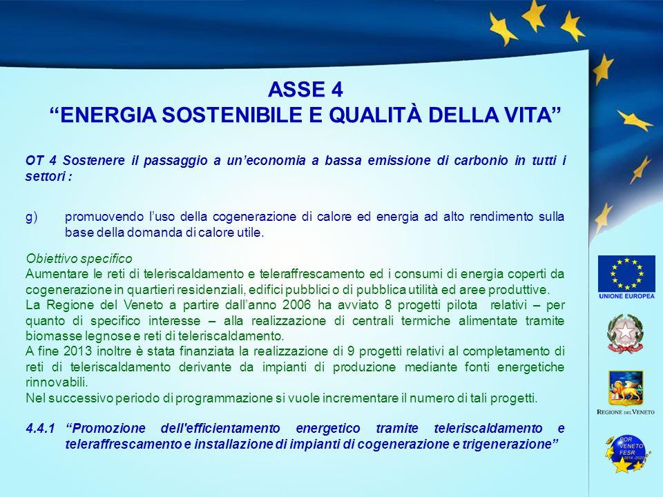 """ASSE 4 """"ENERGIA SOSTENIBILE E QUALITÀ DELLA VITA"""" OT 4 Sostenere il passaggio a un'economia a bassa emissione di carbonio in tutti i settori : g)promu"""