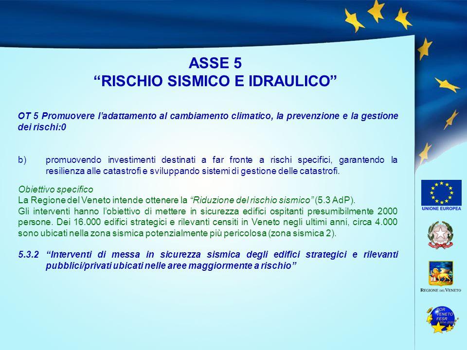 """ASSE 5 """"RISCHIO SISMICO E IDRAULICO"""" OT 5 Promuovere l'adattamento al cambiamento climatico, la prevenzione e la gestione dei rischi:0 b)promuovendo i"""