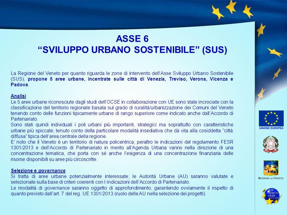 """ASSE 6 """"SVILUPPO URBANO SOSTENIBILE"""" (SUS) La Regione del Veneto per quanto riguarda le zone di intervento dell'Asse Sviluppo Urbano Sostenibile (SUS)"""