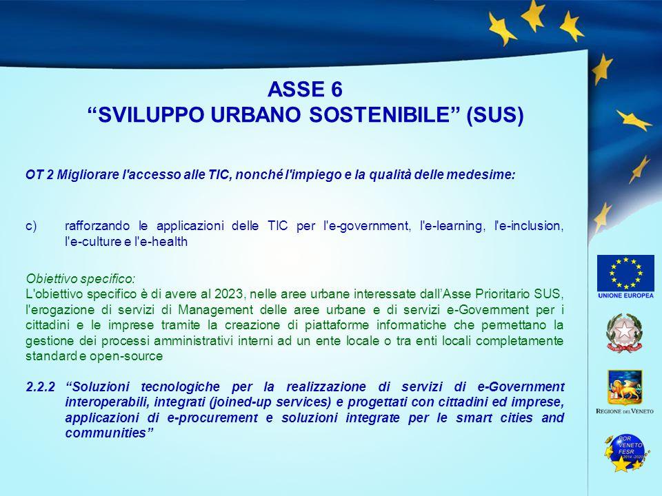 ASSE 6 SVILUPPO URBANO SOSTENIBILE (SUS) OT 2 Migliorare l accesso alle TIC, nonché l impiego e la qualità delle medesime: c)rafforzando le applicazioni delle TIC per l e-government, l e-learning, l e-inclusion, l e-culture e l e-health Obiettivo specifico: L obiettivo specifico è di avere al 2023, nelle aree urbane interessate dall'Asse Prioritario SUS, l erogazione di servizi di Management delle aree urbane e di servizi e-Government per i cittadini e le imprese tramite la creazione di piattaforme informatiche che permettano la gestione dei processi amministrativi interni ad un ente locale o tra enti locali completamente standard e open-source 2.2.2 Soluzioni tecnologiche per la realizzazione di servizi di e-Government interoperabili, integrati (joined-up services) e progettati con cittadini ed imprese, applicazioni di e-procurement e soluzioni integrate per le smart cities and communities