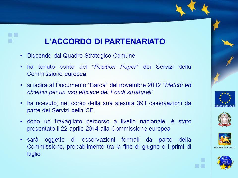 Discende dal Quadro Strategico Comune ha tenuto conto del Position Paper dei Servizi della Commissione europea si ispira al Documento Barca del novembre 2012 Metodi ed obiettivi per un uso efficace dei Fondi strutturali ha ricevuto, nel corso della sua stesura 391 osservazioni da parte dei Servizi della CE dopo un travagliato percorso a livello nazionale, è stato presentato il 22 aprile 2014 alla Commissione europea sarà oggetto di osservazioni formali da parte della Commissione, probabilmente tra la fine di giugno e i primi di luglio L'ACCORDO DI PARTENARIATO
