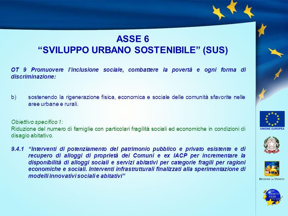 """ASSE 6 """"SVILUPPO URBANO SOSTENIBILE"""" (SUS) OT 9 Promuovere l'inclusione sociale, combattere la povertà e ogni forma di discriminazione: b)sostenendo l"""