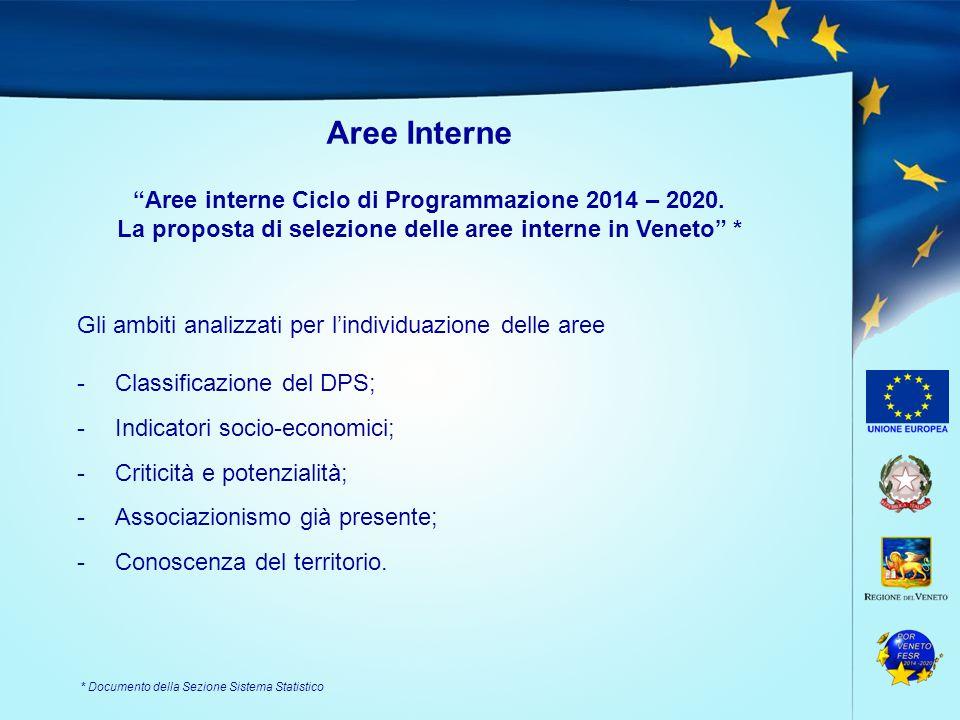 """Aree Interne """"Aree interne Ciclo di Programmazione 2014 – 2020. La proposta di selezione delle aree interne in Veneto"""" * Gli ambiti analizzati per l'i"""
