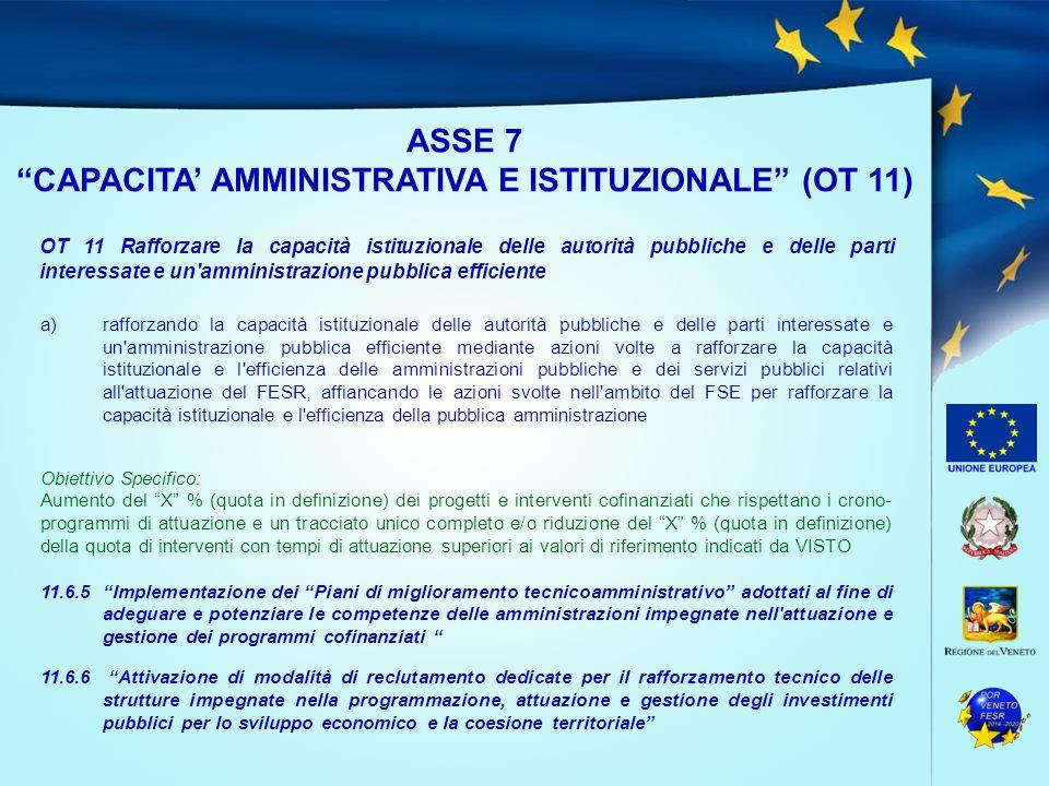 """ASSE 7 """"CAPACITA' AMMINISTRATIVA E ISTITUZIONALE"""" (OT 11) OT 11 Rafforzare la capacità istituzionale delle autorità pubbliche e delle parti interessat"""