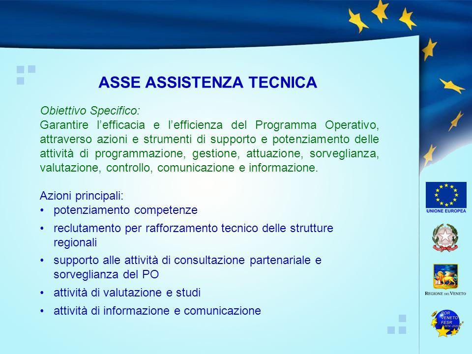Obiettivo Specifico: Garantire l'efficacia e l'efficienza del Programma Operativo, attraverso azioni e strumenti di supporto e potenziamento delle att