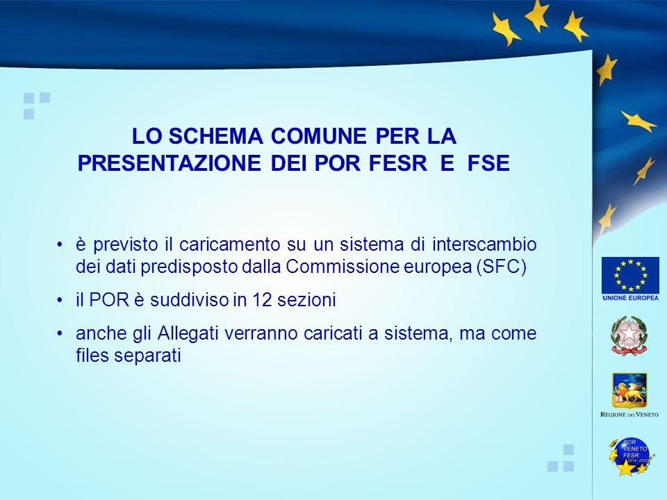 è previsto il caricamento su un sistema di interscambio dei dati predisposto dalla Commissione europea (SFC) il POR è suddiviso in 12 sezioni anche gl