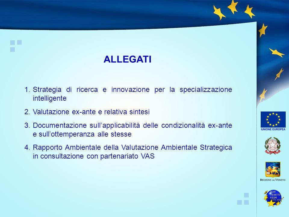 1.Strategia di ricerca e innovazione per la specializzazione intelligente 2.Valutazione ex-ante e relativa sintesi 3.Documentazione sull'applicabilità