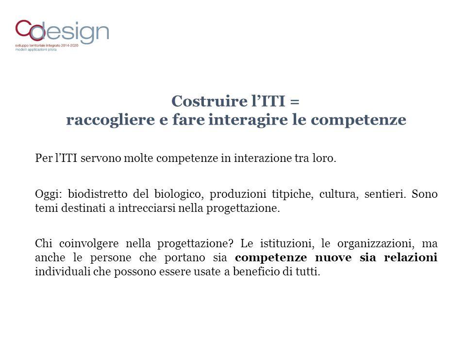 Costruire l'ITI = raccogliere e fare interagire le competenze Per l'ITI servono molte competenze in interazione tra loro. Oggi: biodistretto del biolo