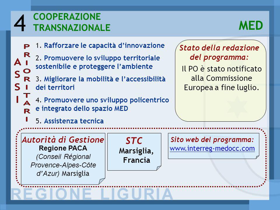 4 1. Rafforzare le capacità d'innovazione 2.
