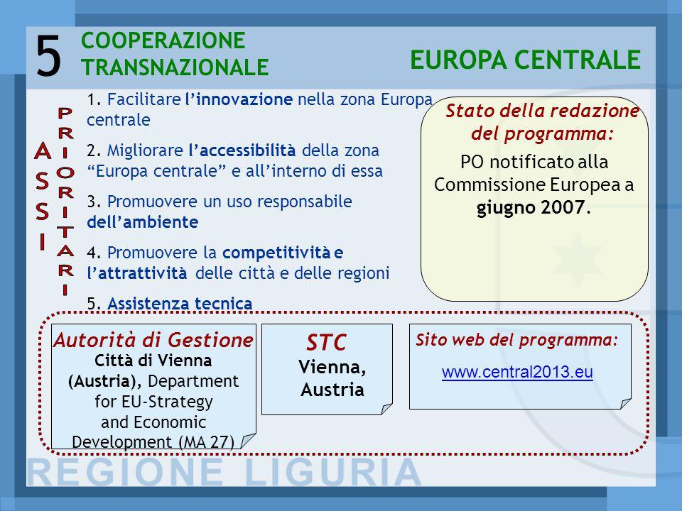 5 1. Facilitare l'innovazione nella zona Europa centrale 2.