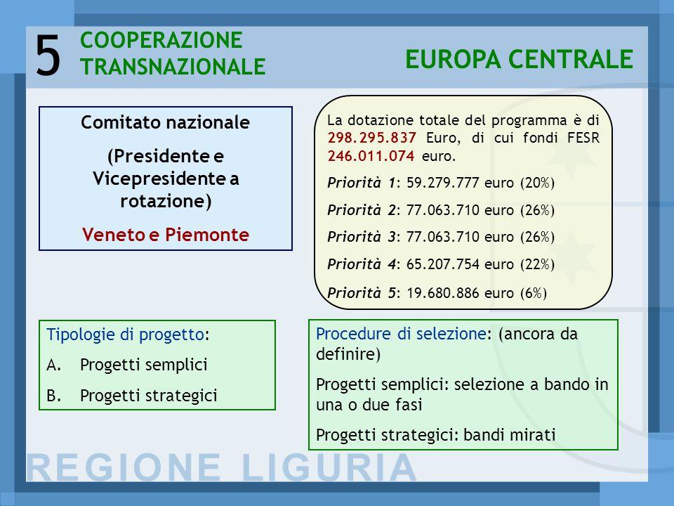 5 COOPERAZIONE TRANSNAZIONALE EUROPA CENTRALE La dotazione totale del programma è di 298.295.837 Euro, di cui fondi FESR 246.011.074 euro.
