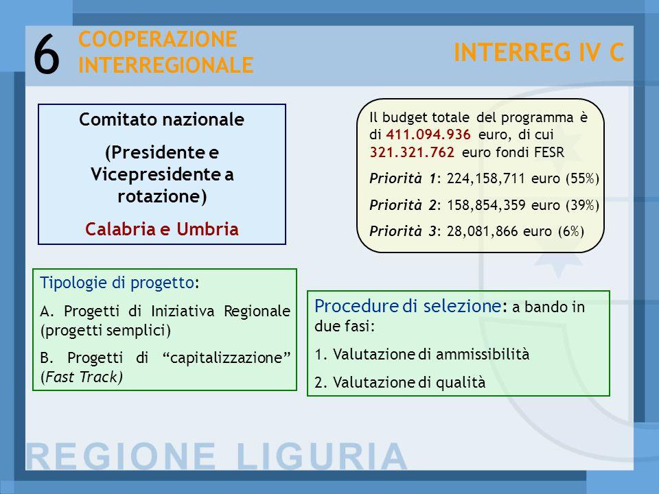 6 COOPERAZIONE INTERREGIONALE INTERREG IV C Il budget totale del programma è di 411.094.936 euro, di cui 321.321.762 euro fondi FESR Priorità 1: 224,158,711 euro (55%) Priorità 2: 158,854,359 euro (39%) Priorità 3: 28,081,866 euro (6%) Comitato nazionale (Presidente e Vicepresidente a rotazione) Calabria e Umbria Tipologie di progetto: A.