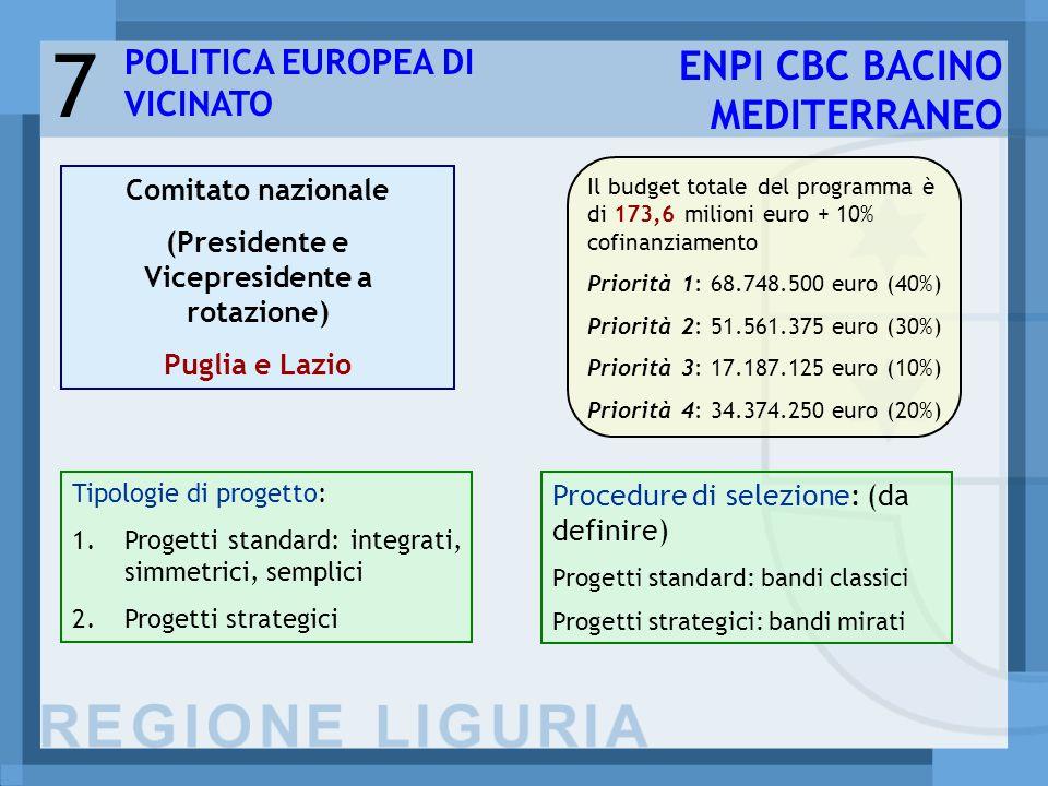 Comitato nazionale (Presidente e Vicepresidente a rotazione) Puglia e Lazio 7 POLITICA EUROPEA DI VICINATO ENPI CBC BACINO MEDITERRANEO Tipologie di progetto: 1.Progetti standard: integrati, simmetrici, semplici 2.Progetti strategici Procedure di selezione: (da definire) Progetti standard: bandi classici Progetti strategici: bandi mirati Il budget totale del programma è di 173,6 milioni euro + 10% cofinanziamento Priorità 1: 68.748.500 euro (40%) Priorità 2: 51.561.375 euro (30%) Priorità 3: 17.187.125 euro (10%) Priorità 4: 34.374.250 euro (20%)