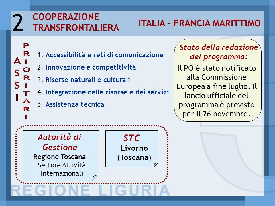 COOPERAZIONE TRANSFRONTALIERA ITALIA – FRANCIA MARITTIMO 2 1.