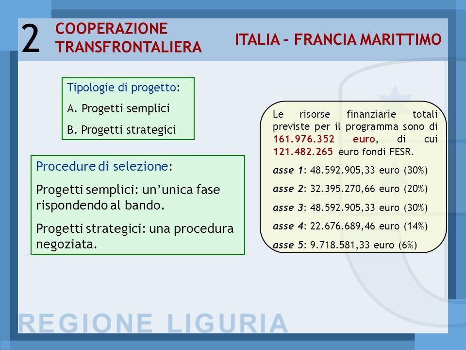 Tipologie di progetto: A. Progetti semplici B.
