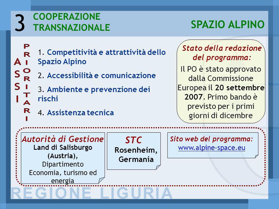 3 1. Competitività e attrattività dello Spazio Alpino 2.