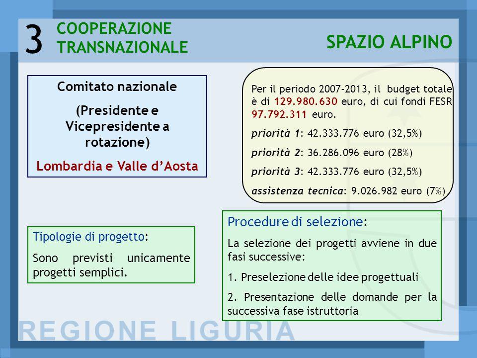 Per il periodo 2007-2013, il budget totale è di 129.980.630 euro, di cui fondi FESR 97.792.311 euro.