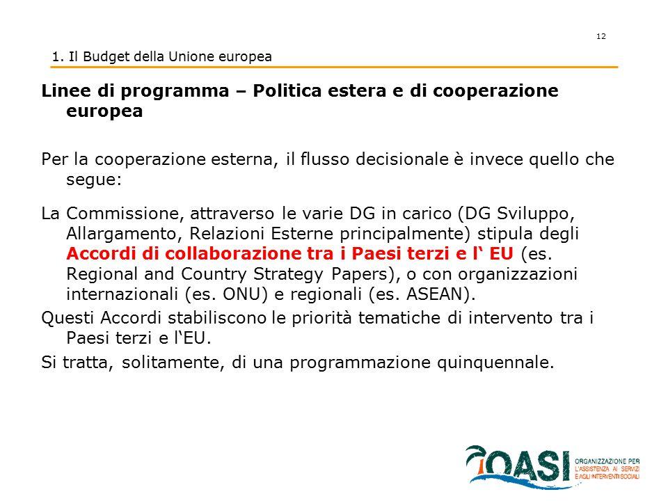 12 1. Il Budget della Unione europea Linee di programma – Politica estera e di cooperazione europea Per la cooperazione esterna, il flusso decisionale