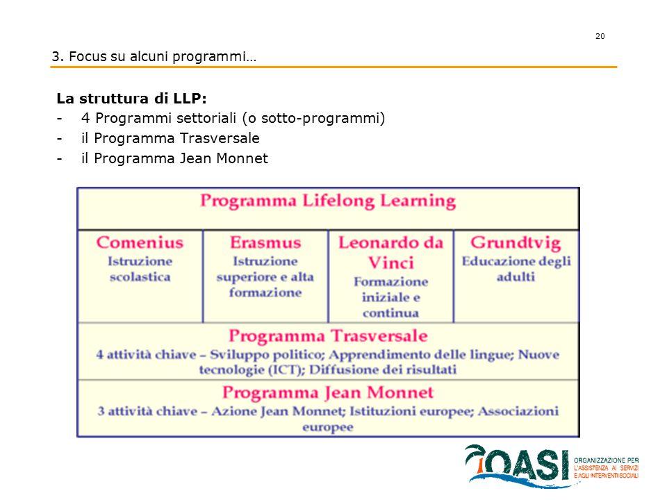 3. Focus su alcuni programmi… La struttura di LLP: -4 Programmi settoriali (o sotto-programmi) -il Programma Trasversale -il Programma Jean Monnet 20
