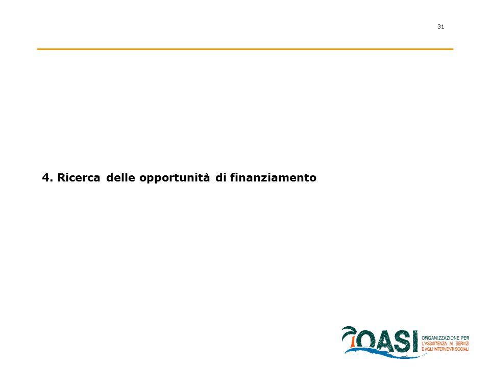 31 4. Ricerca delle opportunità di finanziamento