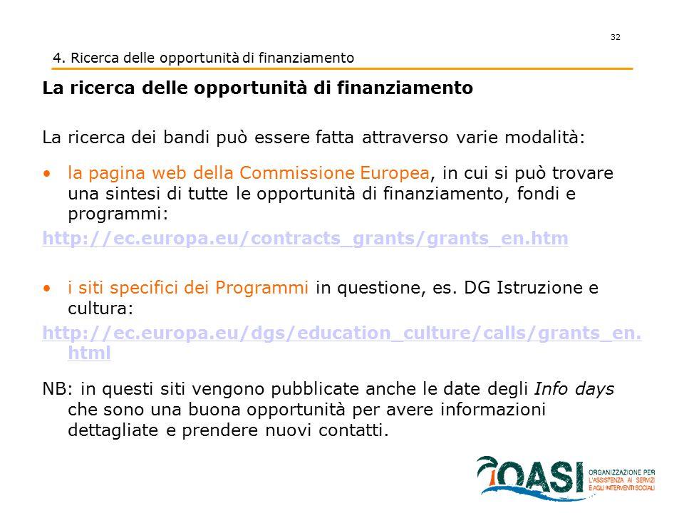 32 4. Ricerca delle opportunità di finanziamento La ricerca delle opportunità di finanziamento La ricerca dei bandi può essere fatta attraverso varie