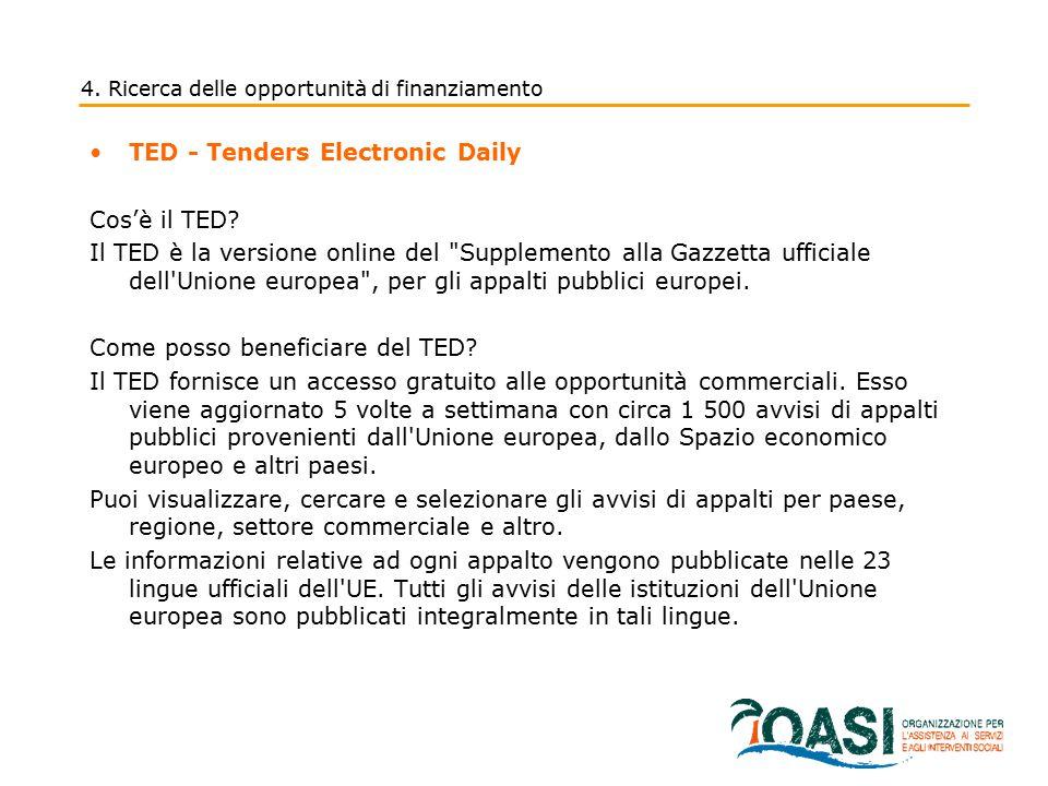 TED - Tenders Electronic Daily Cos'è il TED? Il TED è la versione online del
