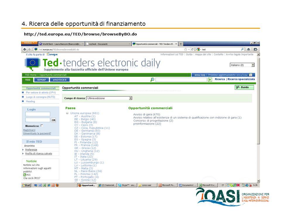 http://ted.europa.eu/TED/browse/browseByBO.do 4. Ricerca delle opportunità di finanziamento