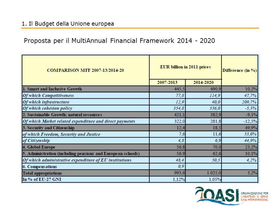 1. Il Budget della Unione europea Proposta per il MultiAnnual Financial Framework 2014 - 2020