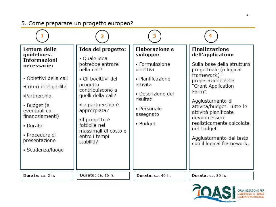 40 2 3 14 Lettura delle guidelines. Informazioni necessarie:  Obiettivi della call  Criteri di eligibilità  Partnership  Budget (e eventuali co- f