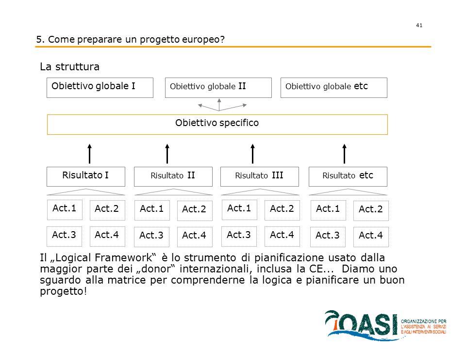 """41 La struttura Il """"Logical Framework"""" è lo strumento di pianificazione usato dalla maggior parte dei """"donor"""" internazionali, inclusa la CE... Diamo u"""