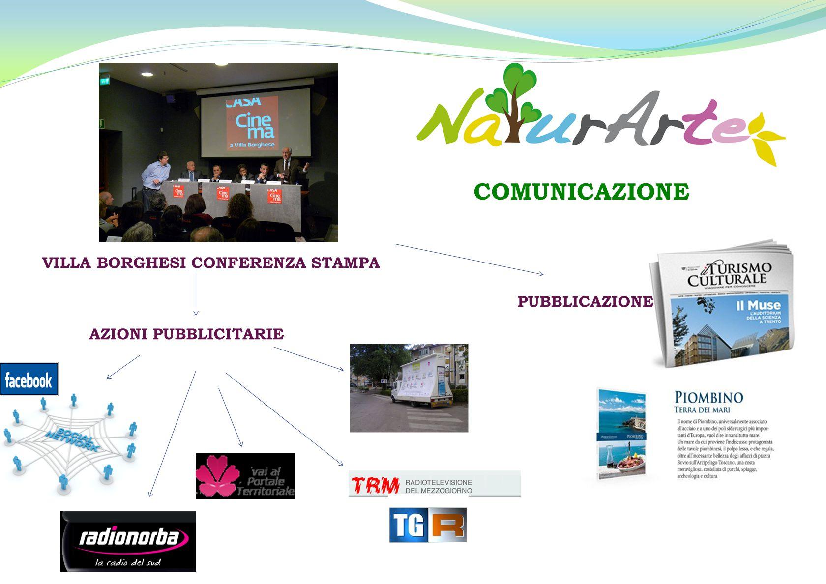 VILLA BORGHESI CONFERENZA STAMPA PUBBLICAZIONE COMUNICAZIONE AZIONI PUBBLICITARIE