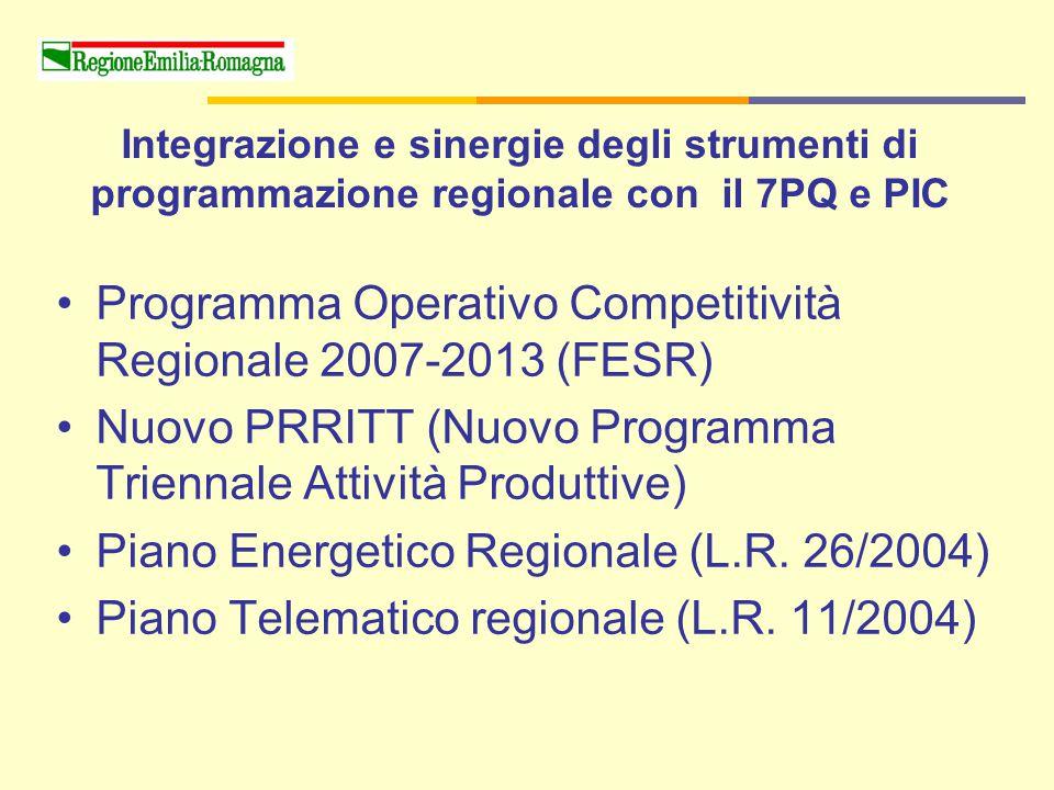 Integrazione e sinergie degli strumenti di programmazione regionale con il 7PQ e PIC Programma Operativo Competitività Regionale 2007-2013 (FESR) Nuovo PRRITT (Nuovo Programma Triennale Attività Produttive) Piano Energetico Regionale (L.R.